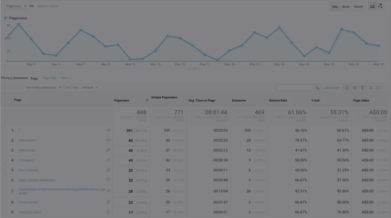 google-analytics-header