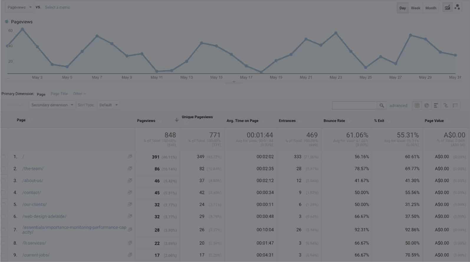 google-analytics-header